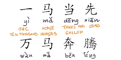Learning Chinese: 15 Common idioms for sounding Like a Native!