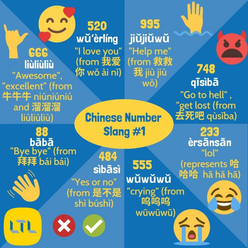 Chinese Slang - Chinese by Numbers