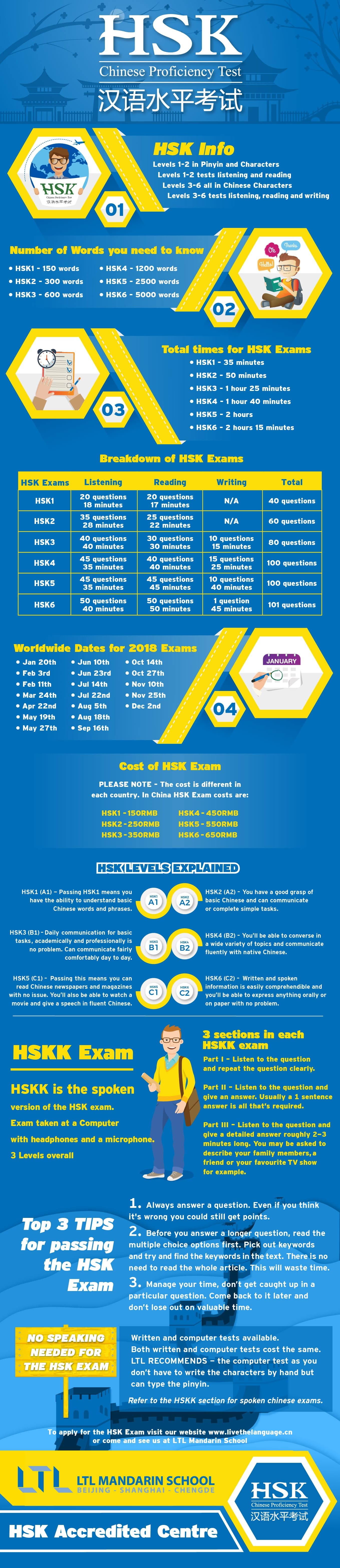 HSK Exam Guide - The Official Details On HSK Dates, Prices