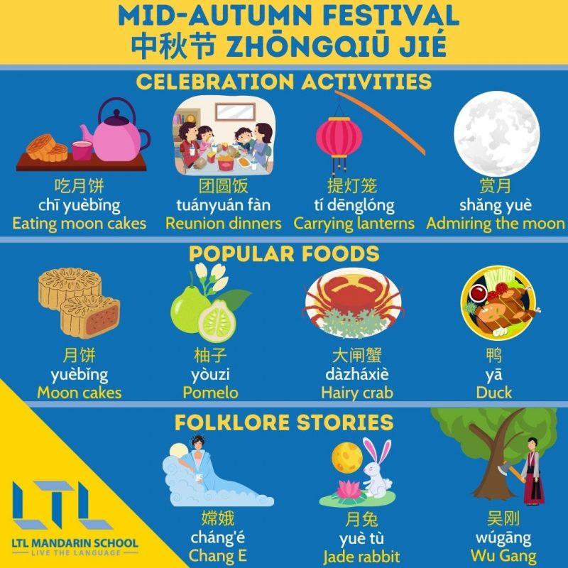 Mid-Autumn-Festival