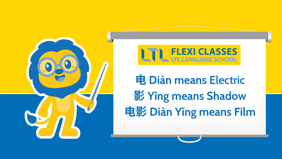 Chinese Mandarin Alphabet