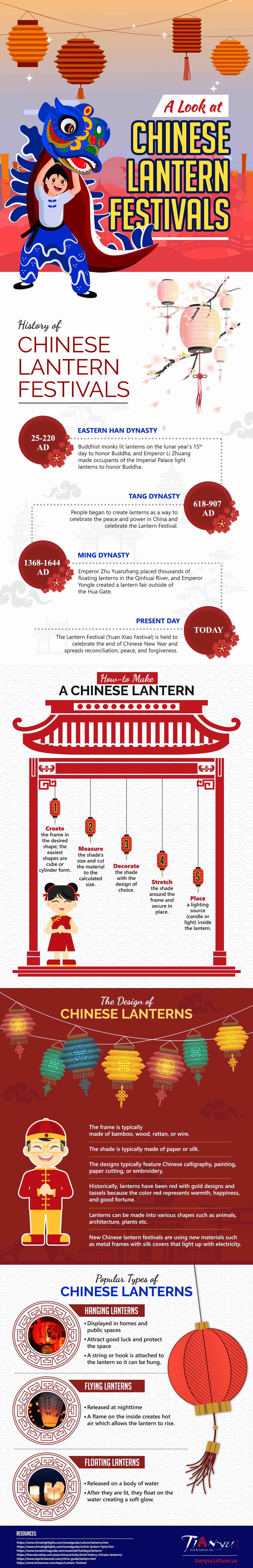 Chinese Lantern Festival - Credit: https://tianyuculture.us/a-look-at-chinese-lantern-festivals/