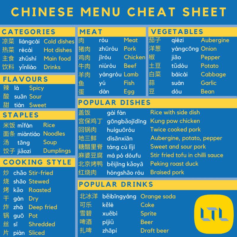 Chinese Menu Cheat-Sheet