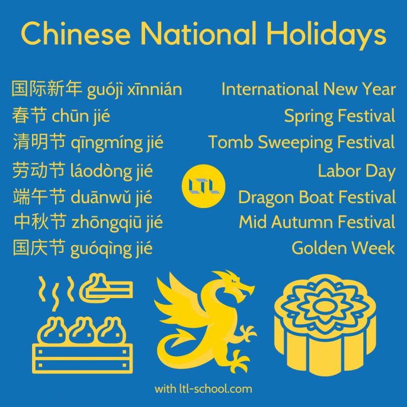 Chinese National Holidays