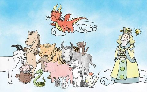 Chinese Zodiac Race - 12 Animals represent a 12 Year cycle in The Lunar Calendar