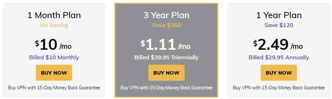 The FastestVPN Pricing Plan