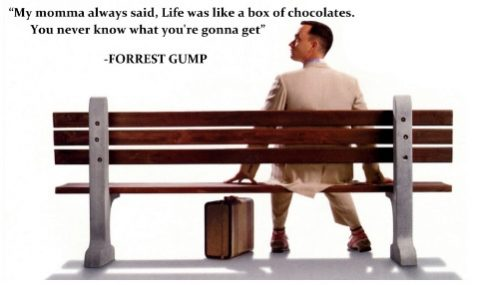 Forest Gump in Chinese - Learn Chinese with LTL