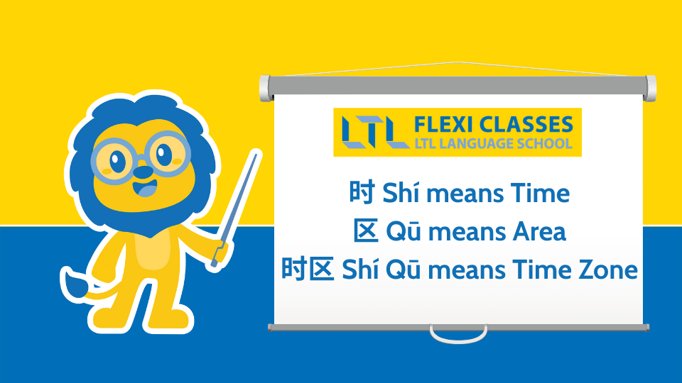 Learn the Chinese Alphabet