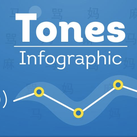Learning Chinese Tones |