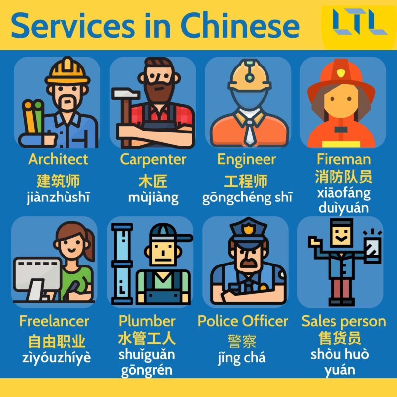 Jobs and Occupations in Chinese