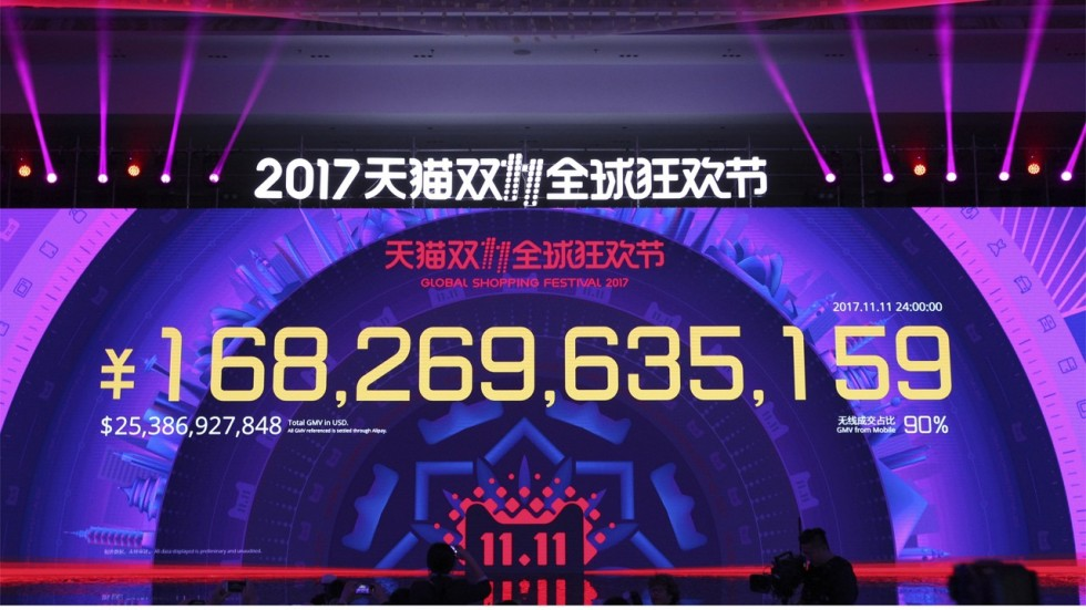 5501667684 Singles' Day Sales in China 11/11: Sales That Make Black Friday Average