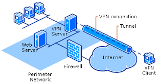 "VPN's - How they work and how to escape the ""Great Firewall of China"""