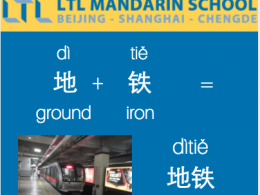Subway/Metro/Tube - Learning Chinese with LTL