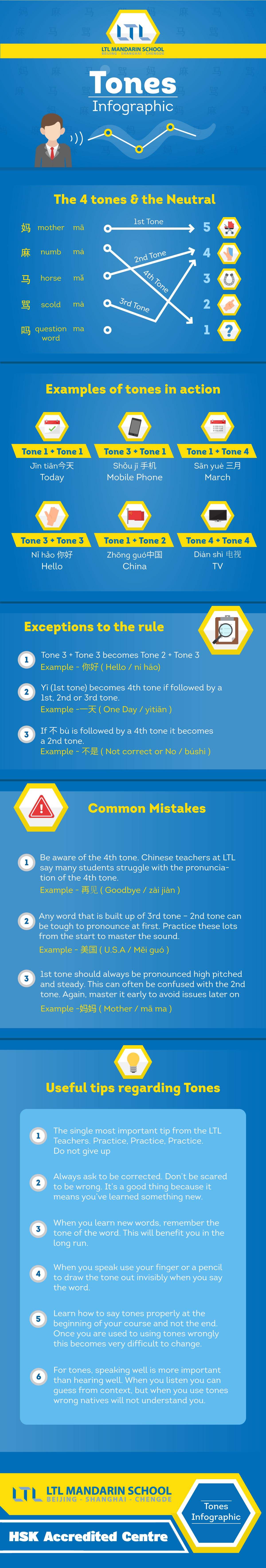 How to learn chinese ltl mandarin school the best way to memorize characters which apps and websites to use and how to keep motivated while learning chinese everyone has their own methods to fandeluxe Image collections