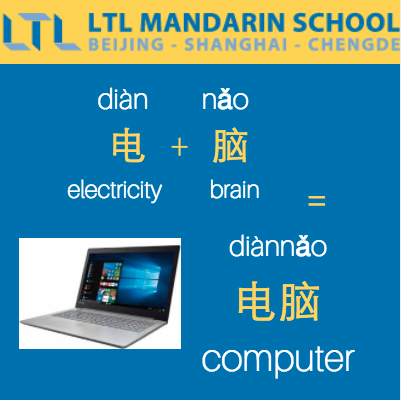 how to learn mandarin chinese fast