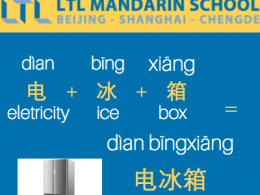 Refrigerator - Learn Chinese