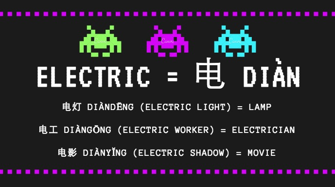 Learning Chinese is not difficult - Take Electric for example