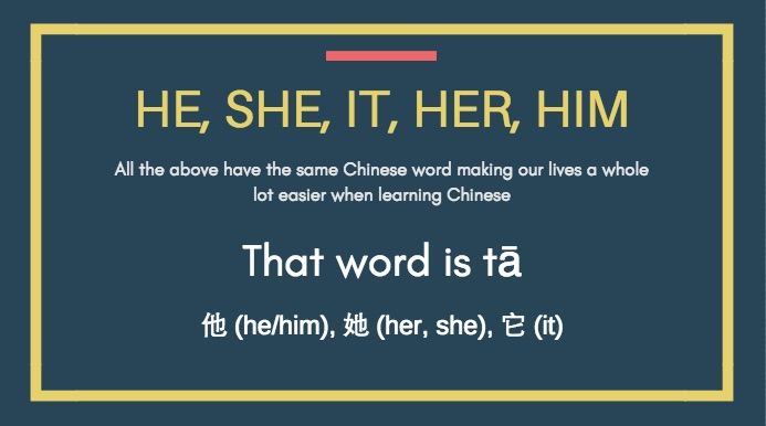 Learning Chinese is Not Difficult : He, She, Him, Her - All the same in Spoken Chinese